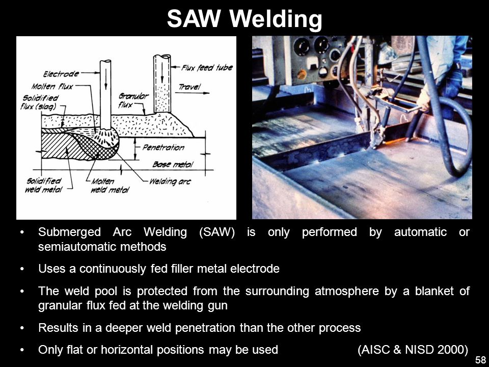 SAW Welding Submerged Arc Welding (SAW) is only performed by automatic or semiautomatic methods. Uses a continuously fed filler metal electrode.