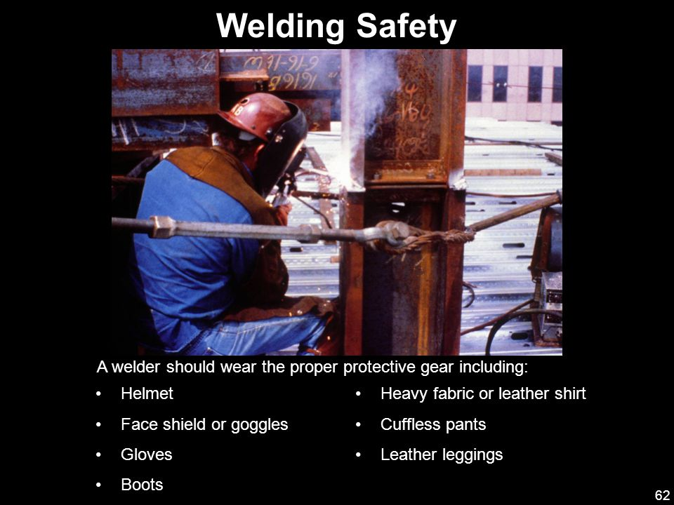 Welding Safety A welder should wear the proper protective gear including: Helmet. Face shield or goggles.