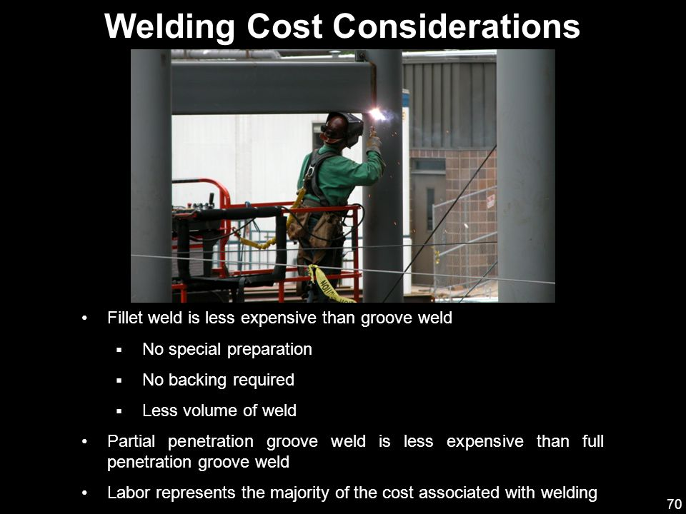Welding Cost Considerations