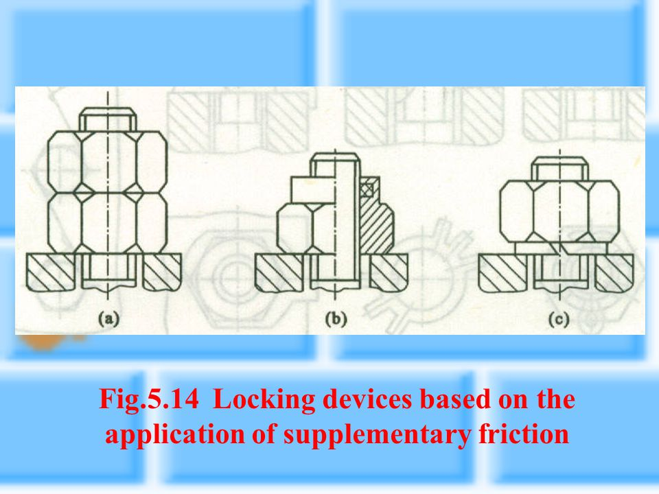 Fig.5.14 Locking devices based on the application of supplementary friction