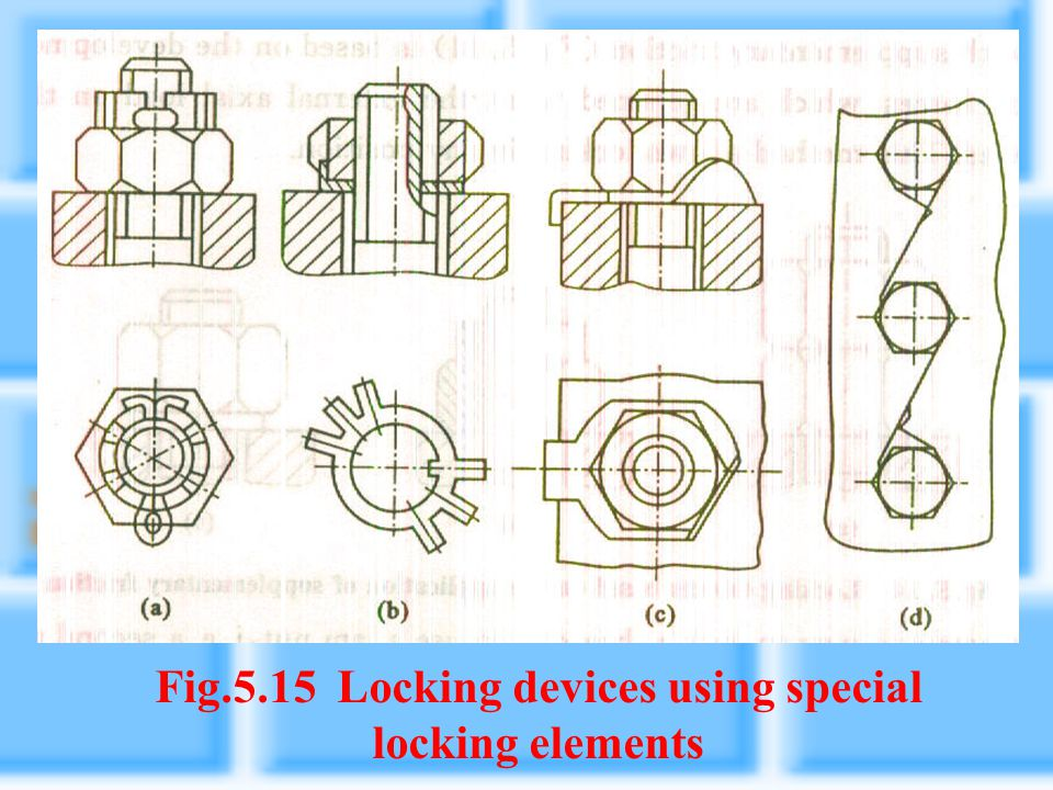 Fig.5.15 Locking devices using special locking elements