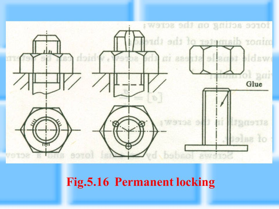 Fig.5.16 Permanent locking