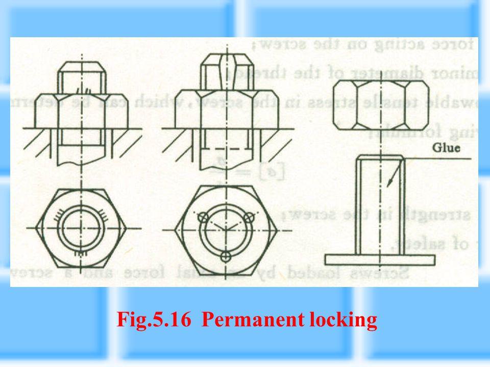 Fig.5.16 Permanent locking