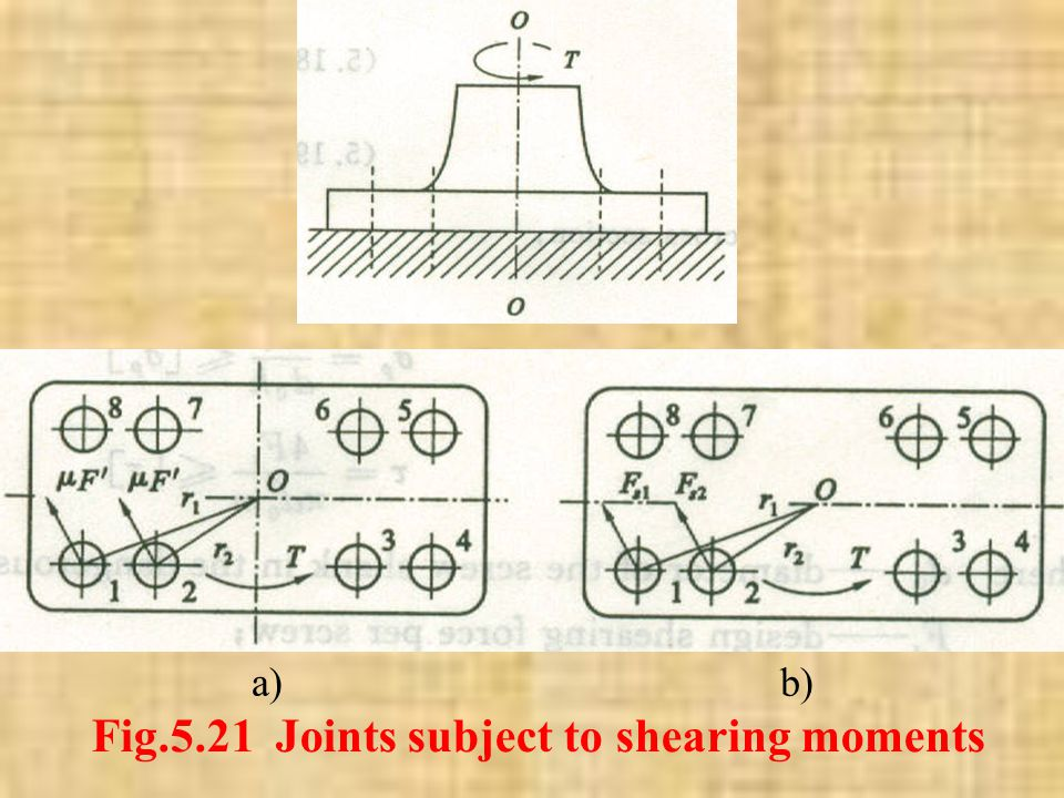 Fig.5.21 Joints subject to shearing moments