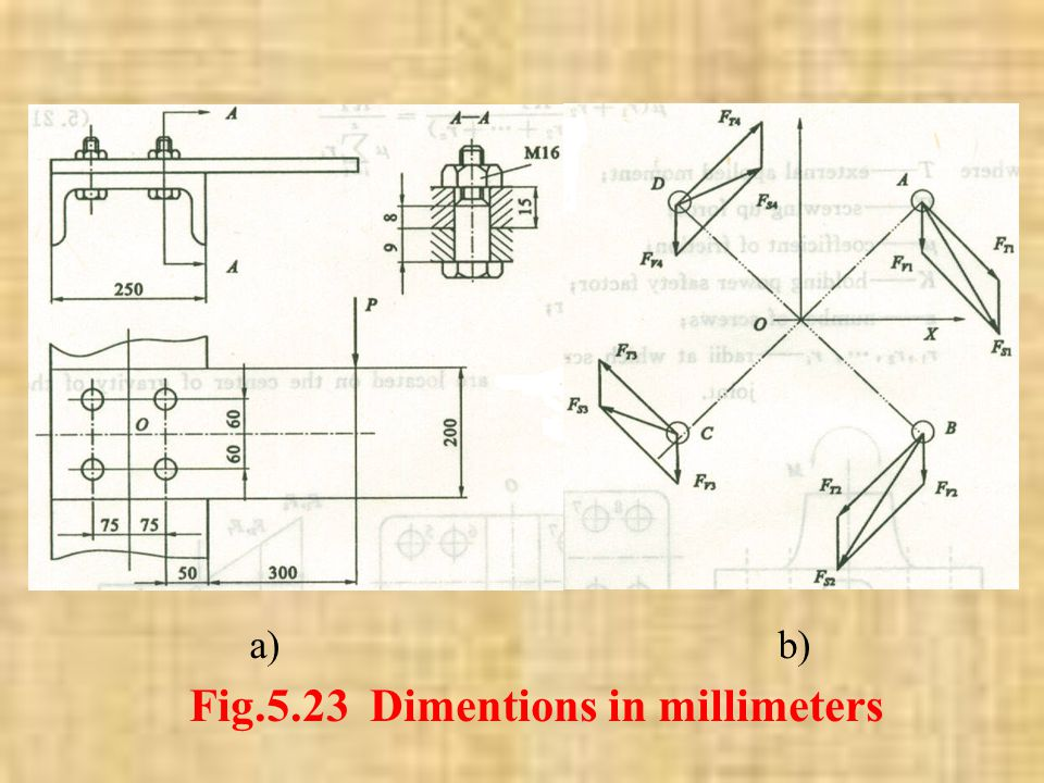 Fig.5.23 Dimentions in millimeters