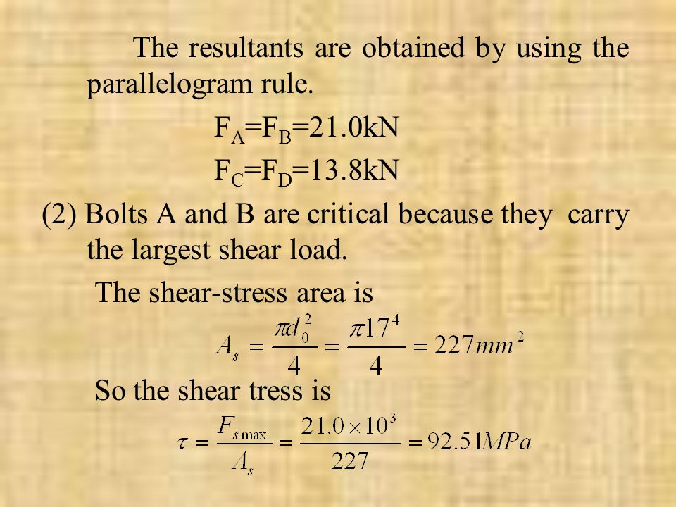 The resultants are obtained by using the parallelogram rule.