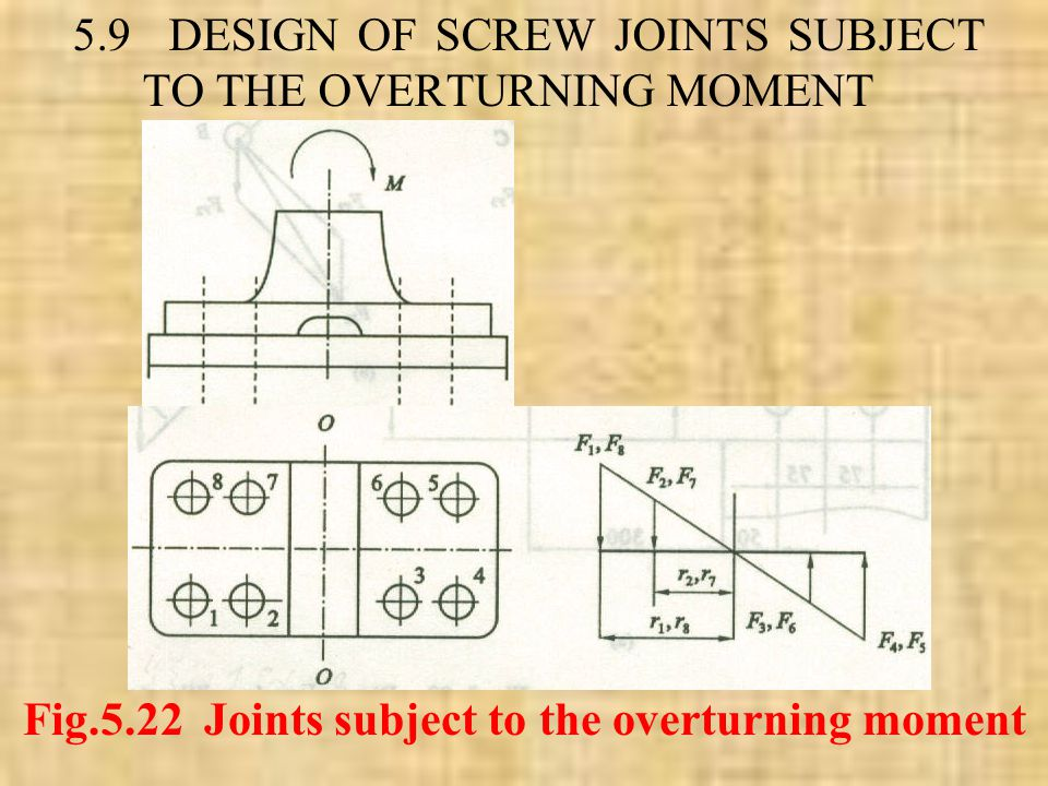 Fig.5.22 Joints subject to the overturning moment