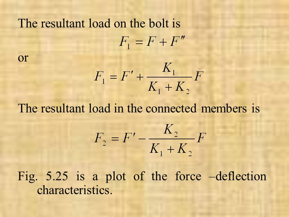 The resultant load on the bolt is