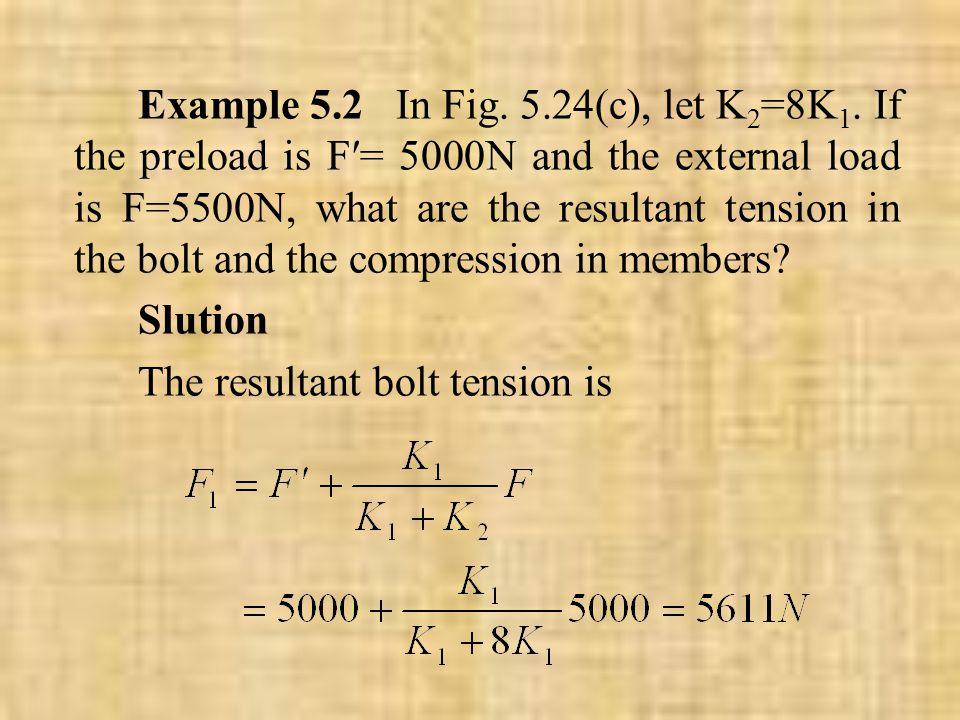 Example 5. 2 In Fig. 5. 24(c), let K2=8K1