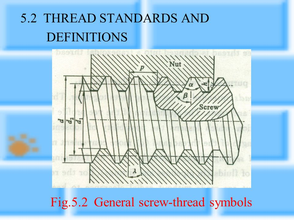 5.2 THREAD STANDARDS AND DEFINITIONS Fig.5.2 General screw-thread symbols