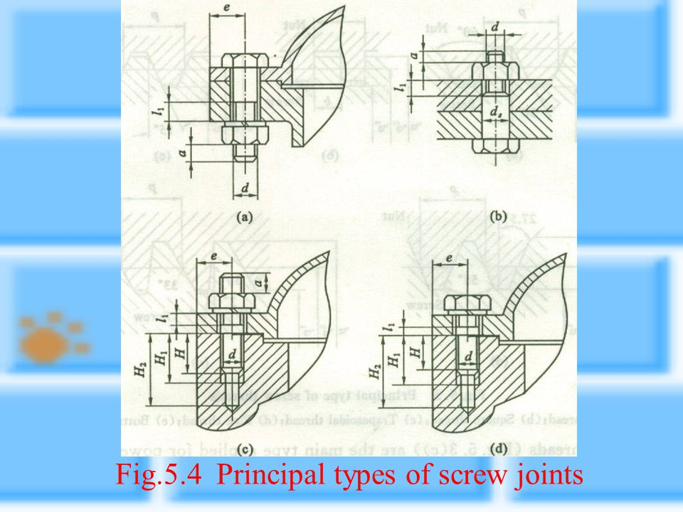 Fig.5.4 Principal types of screw joints