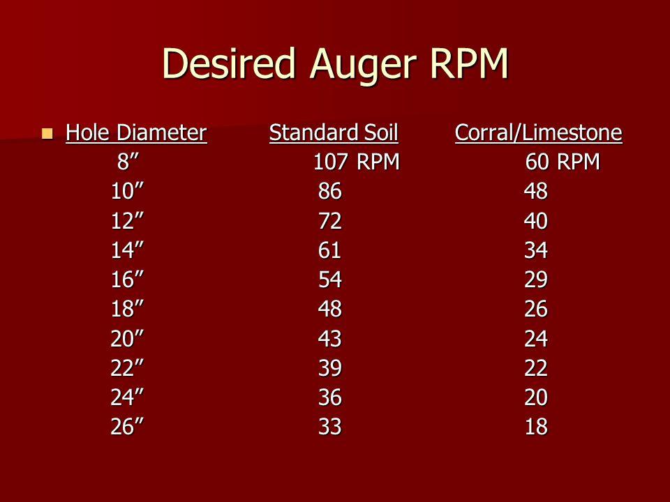 Desired Auger RPM Hole Diameter Standard Soil Corral/Limestone