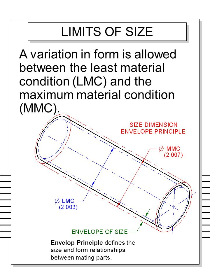 LIMITS OF SIZE A variation in form is allowed between the least material condition (LMC) and the maximum material condition (MMC).