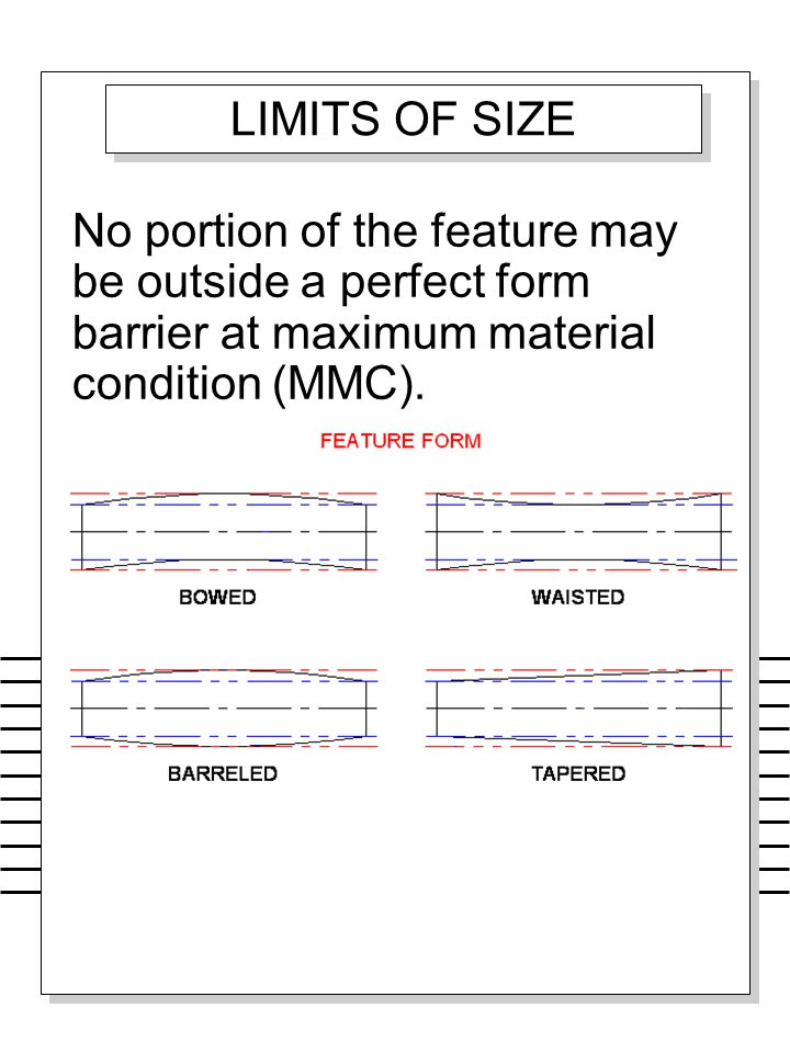 LIMITS OF SIZE No portion of the feature may be outside a perfect form barrier at maximum material condition (MMC).