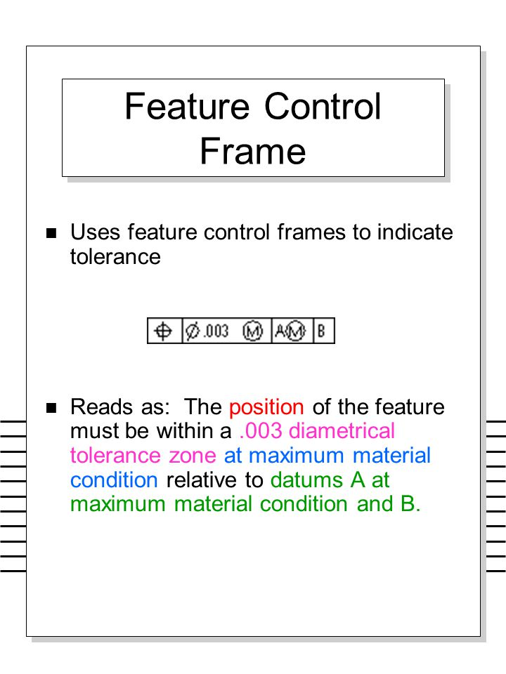 Feature Control Frame Uses feature control frames to indicate tolerance.