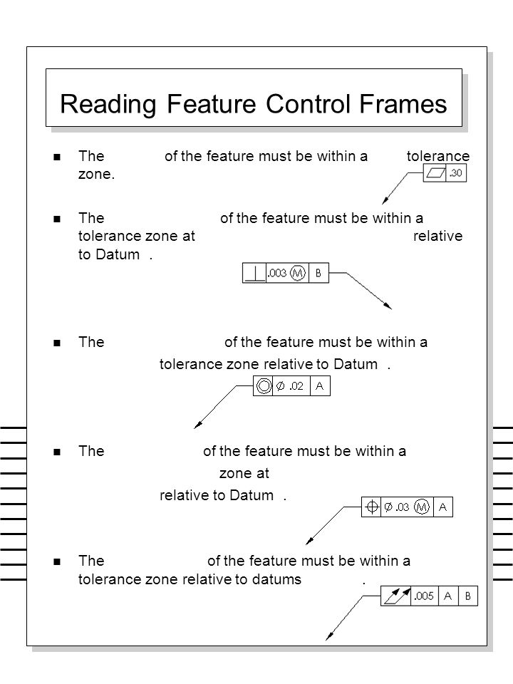 Reading Feature Control Frames