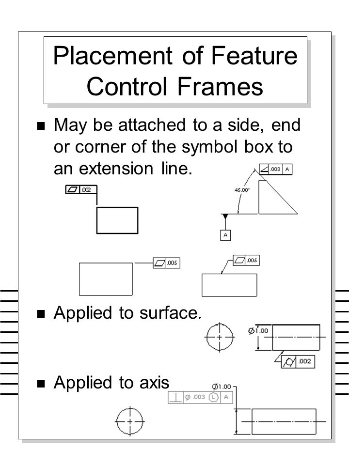 Placement of Feature Control Frames