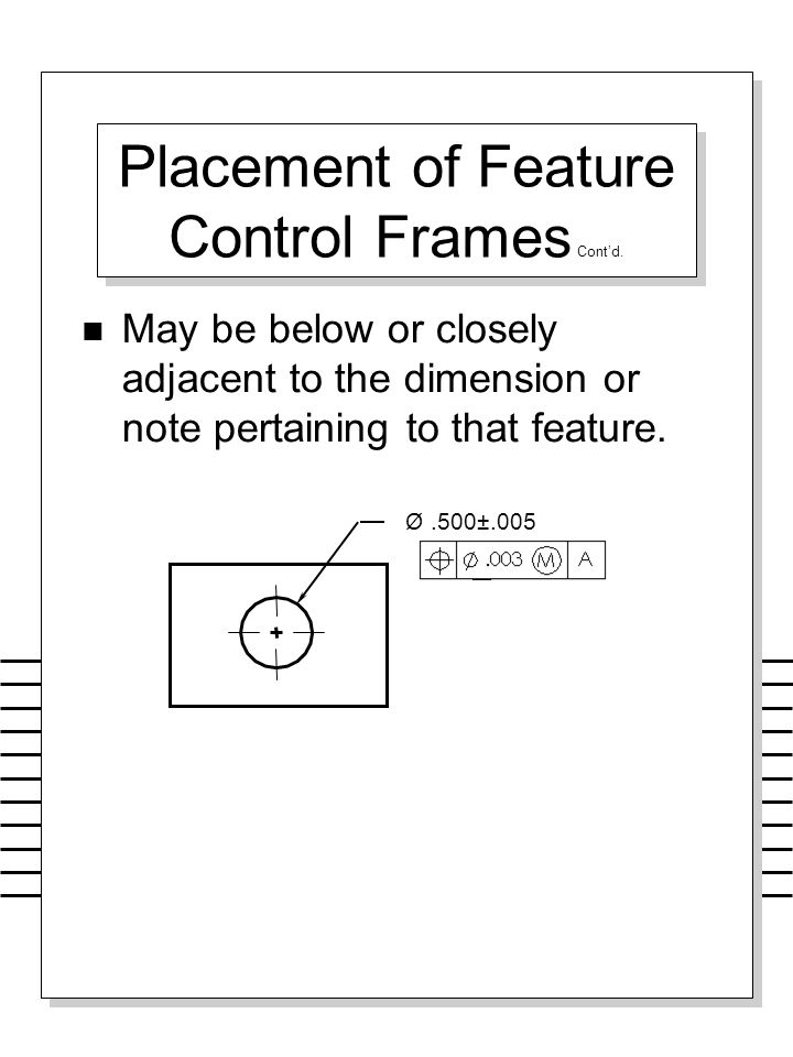 Placement of Feature Control Frames Cont'd.