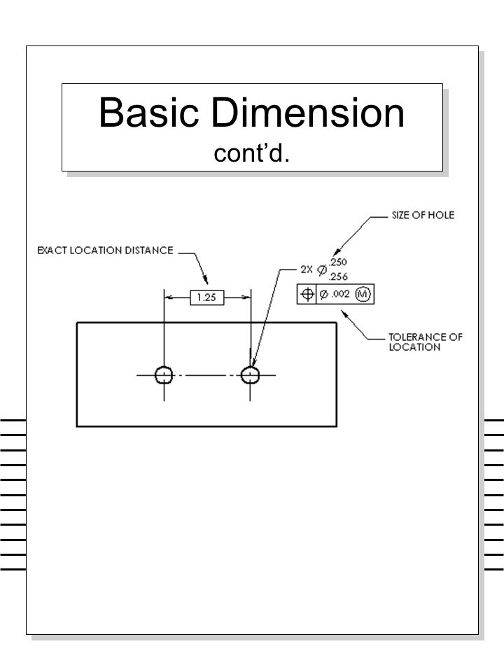 Basic Dimension cont'd.