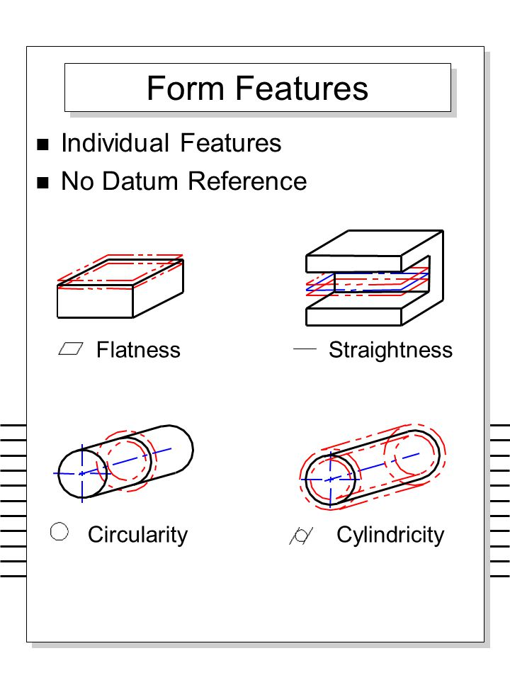 Form Features Individual Features No Datum Reference Flatness