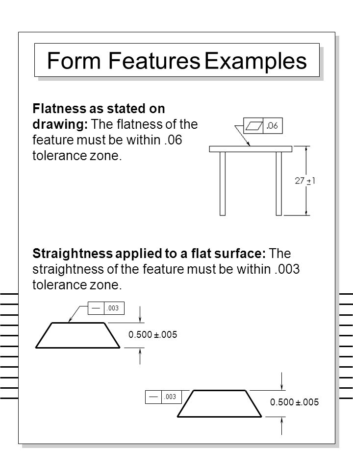 Form Features Examples