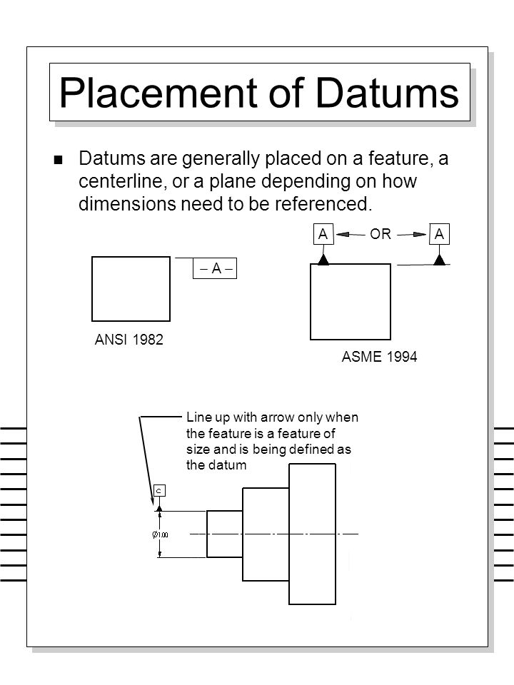 Placement of Datums Datums are generally placed on a feature, a centerline, or a plane depending on how dimensions need to be referenced.