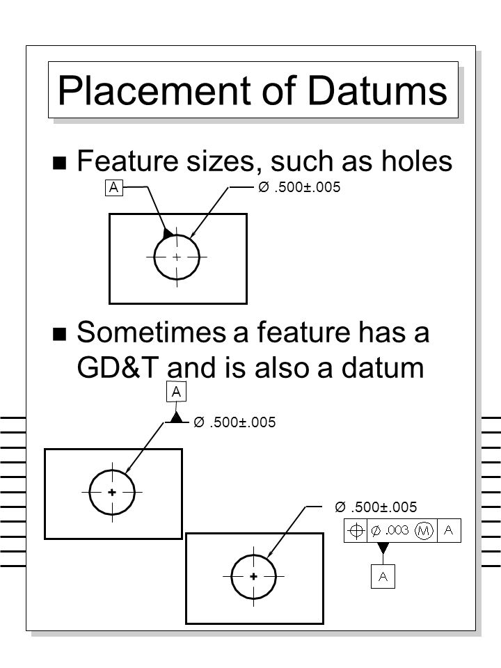 Placement of Datums Feature sizes, such as holes