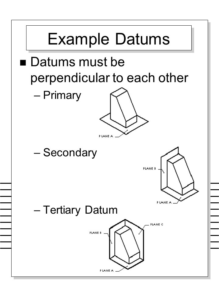 Example Datums Datums must be perpendicular to each other Primary