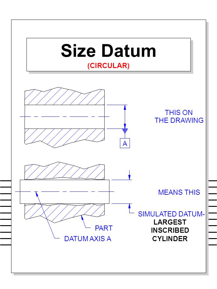 Size Datum (CIRCULAR) SIMULATED DATUM- LARGEST INSCRIBED CYLINDER