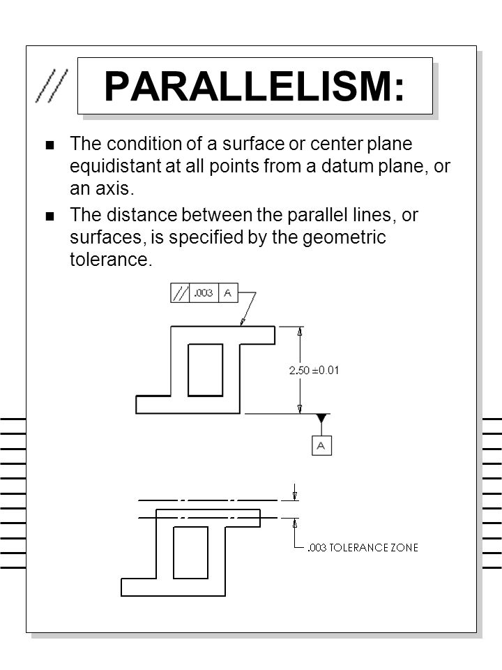 PARALLELISM: The condition of a surface or center plane equidistant at all points from a datum plane, or an axis.