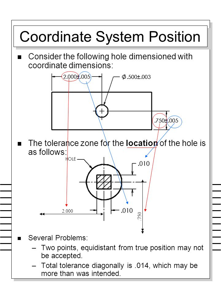 Coordinate System Position
