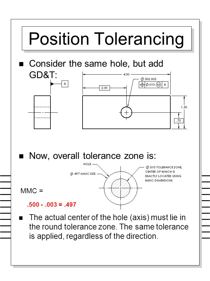 Position Tolerancing Consider the same hole, but add GD&T: