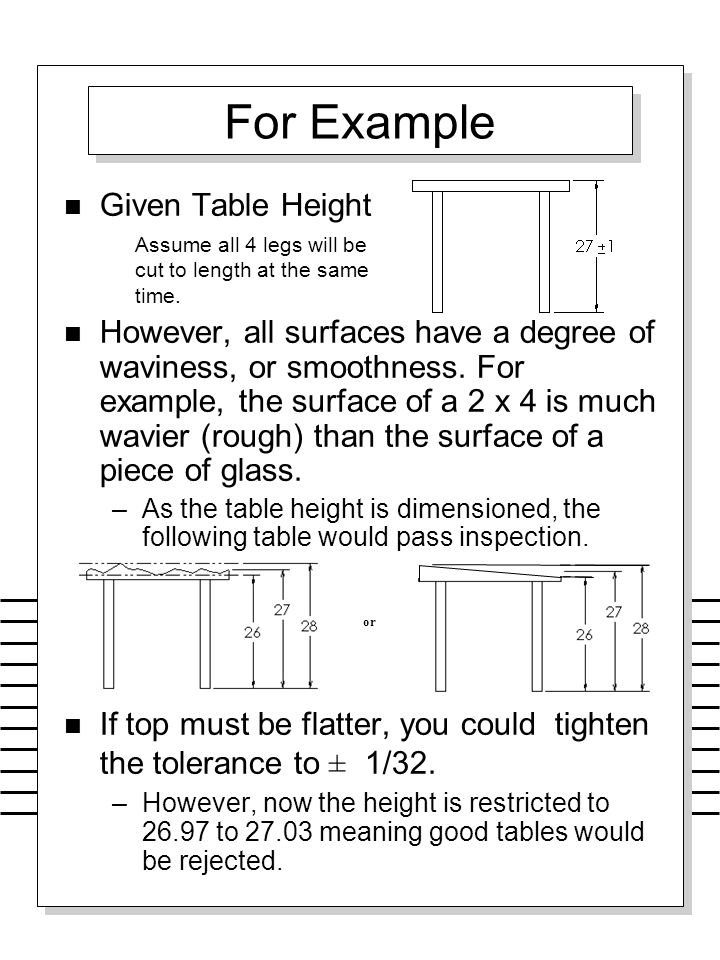 For Example Given Table Height