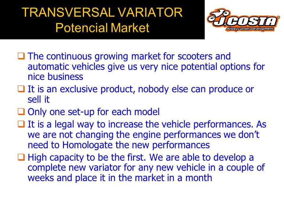 TRANSVERSAL VARIATOR Potencial Market