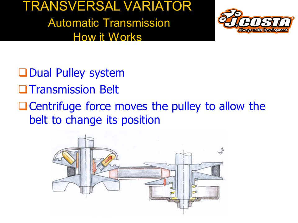 TRANSVERSAL VARIATOR Automatic Transmission How it Works