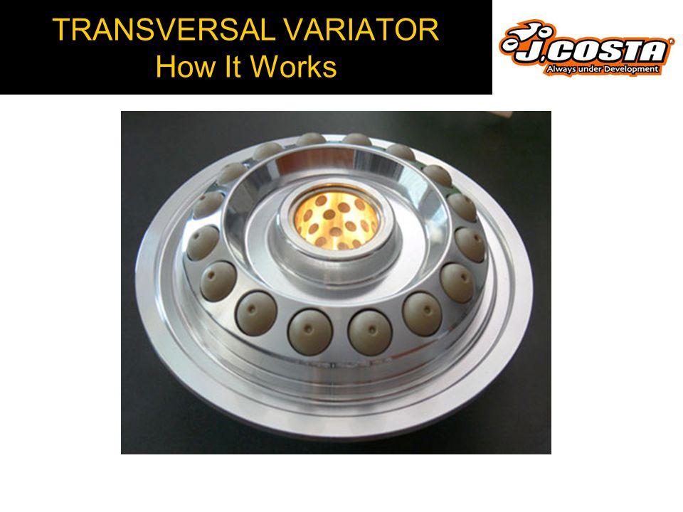 TRANSVERSAL VARIATOR How It Works