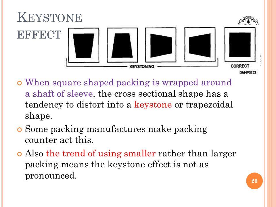 Keystone effect 10:06.