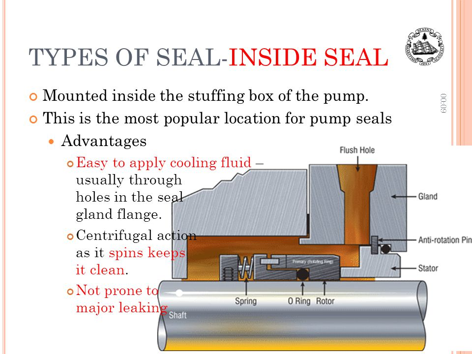 TYPES OF SEAL-INSIDE SEAL