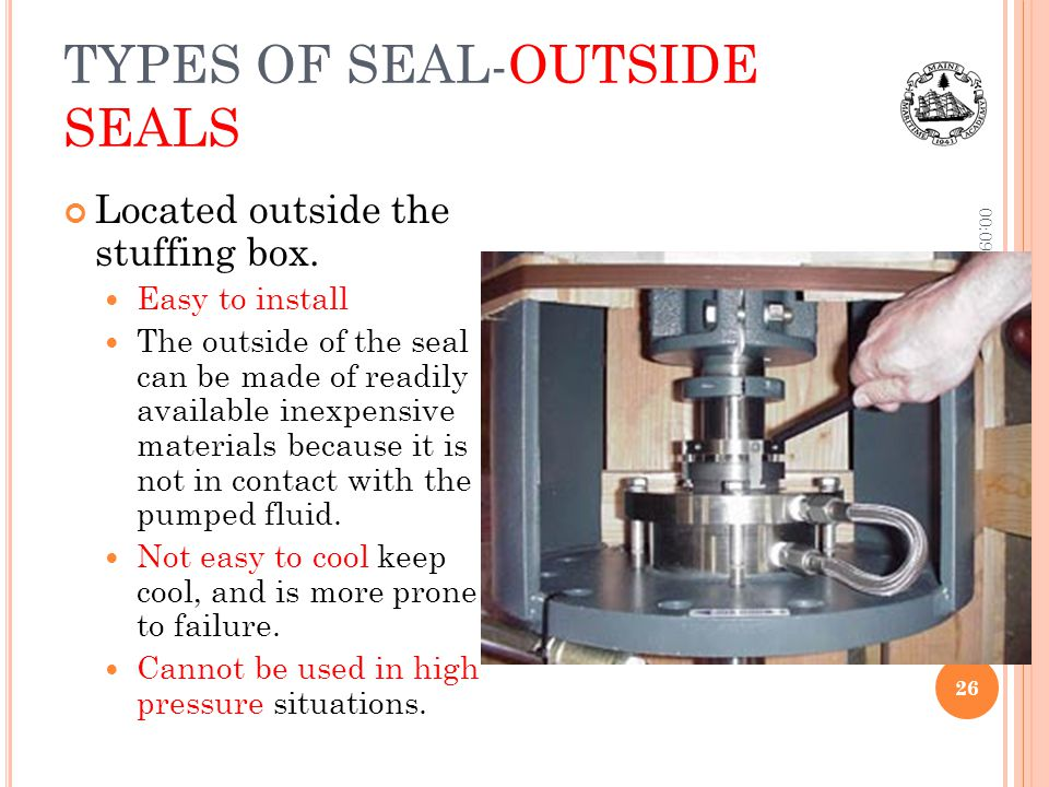 TYPES OF SEAL-OUTSIDE SEALS