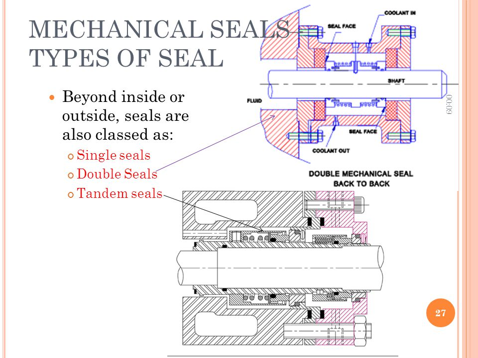MECHANICAL SEALS - TYPES OF SEAL