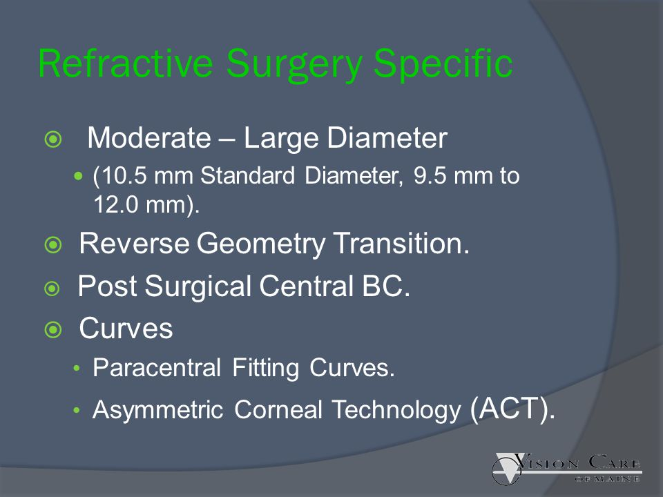 Refractive Surgery Specific