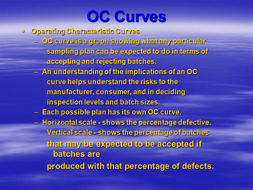 OC Curves that may be expected to be accepted if batches are