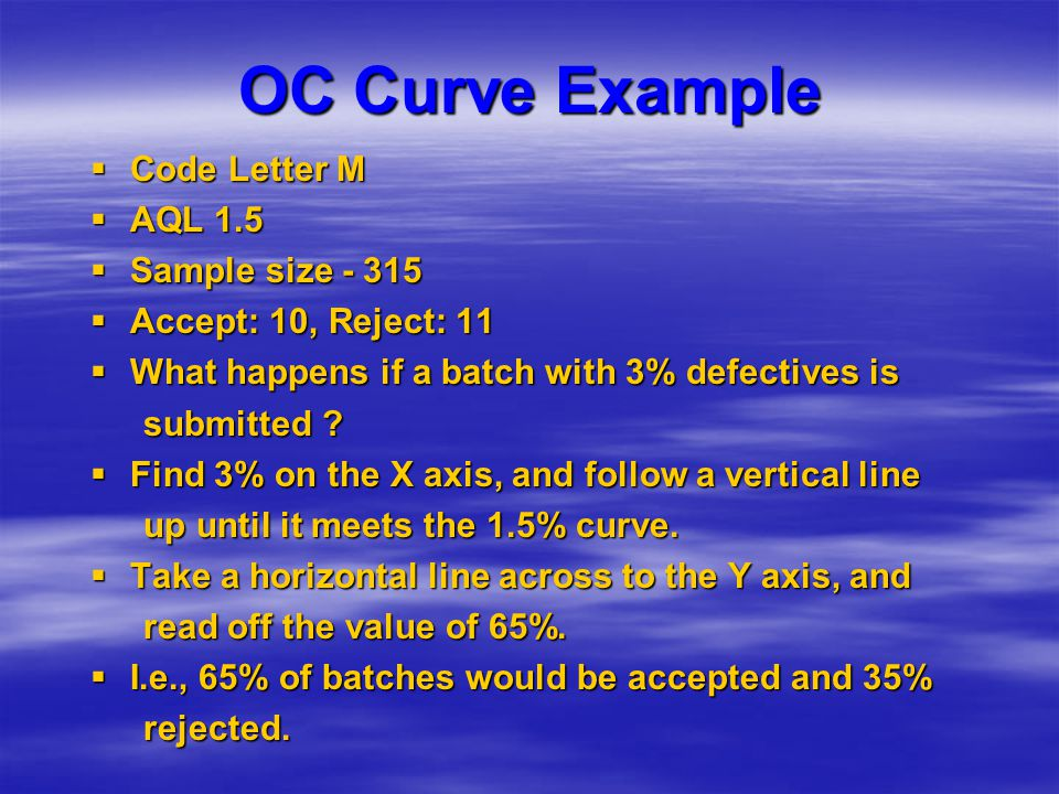 OC Curve Example Code Letter M AQL 1.5 Sample size - 315