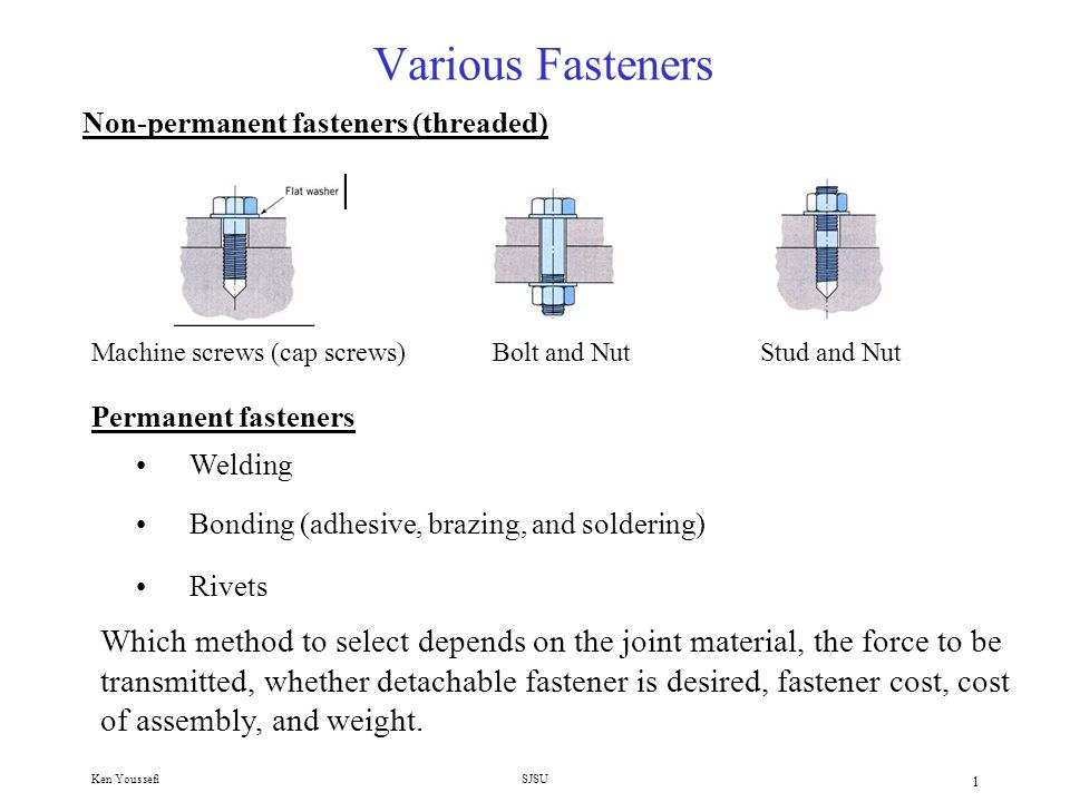 Various Fasteners Non-permanent fasteners (threaded) Machine screws (cap screws) Bolt and Nut. Stud and Nut.