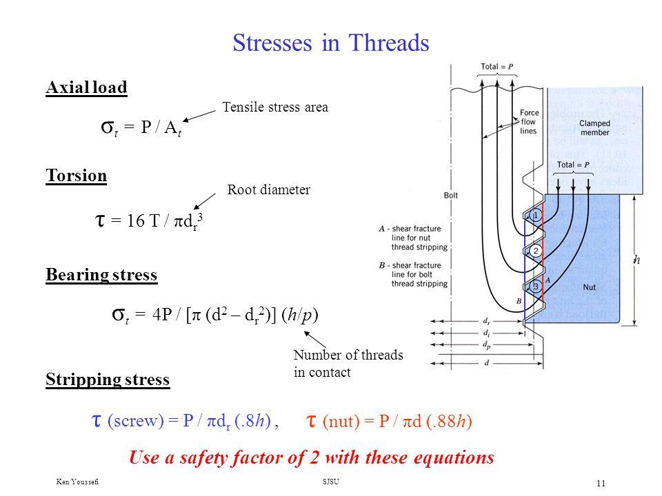 Stresses in Threads σt = P / At τ = 16 T / πdr3