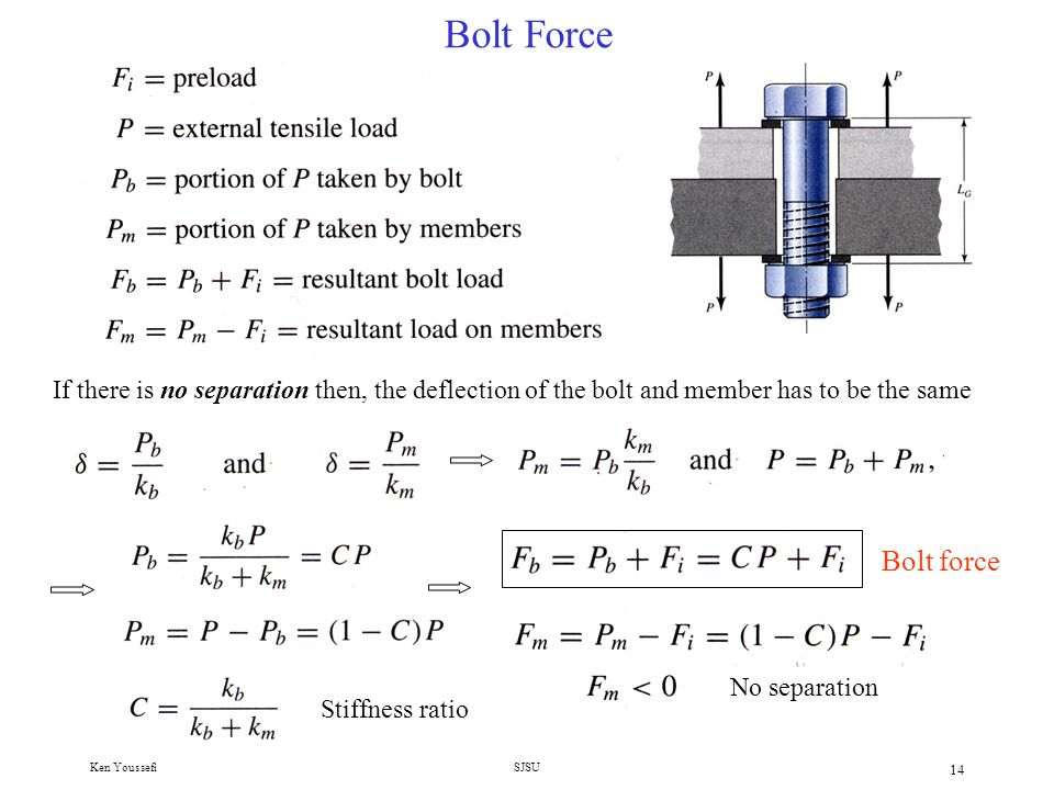 Bolt Force If there is no separation then, the deflection of the bolt and member has to be the same.