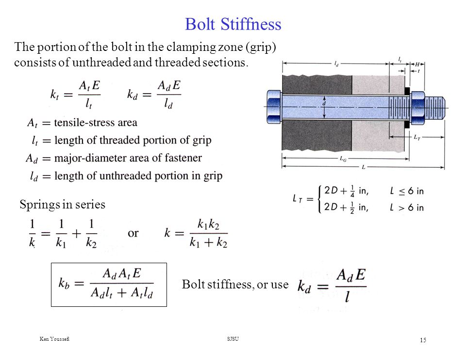 Bolt Stiffness The portion of the bolt in the clamping zone (grip) consists of unthreaded and threaded sections.