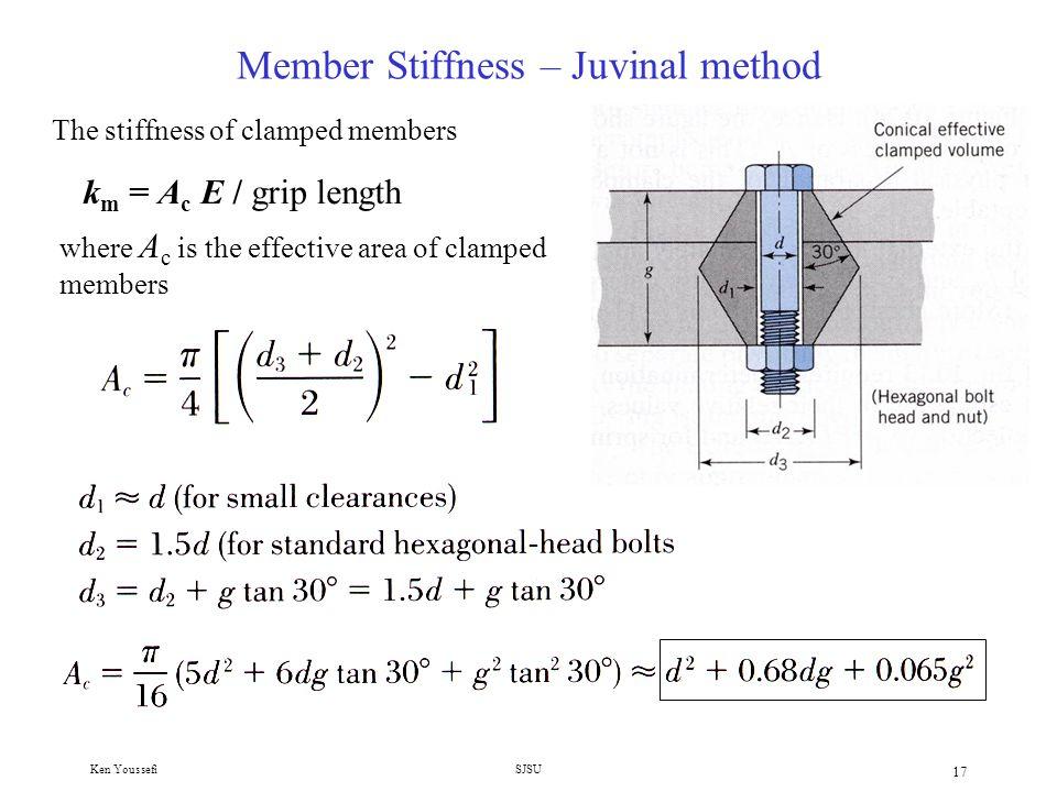 Member Stiffness – Juvinal method