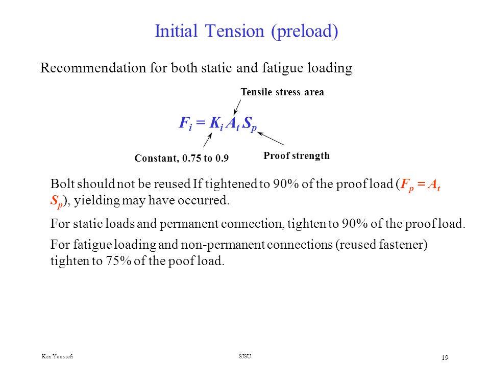 Initial Tension (preload)