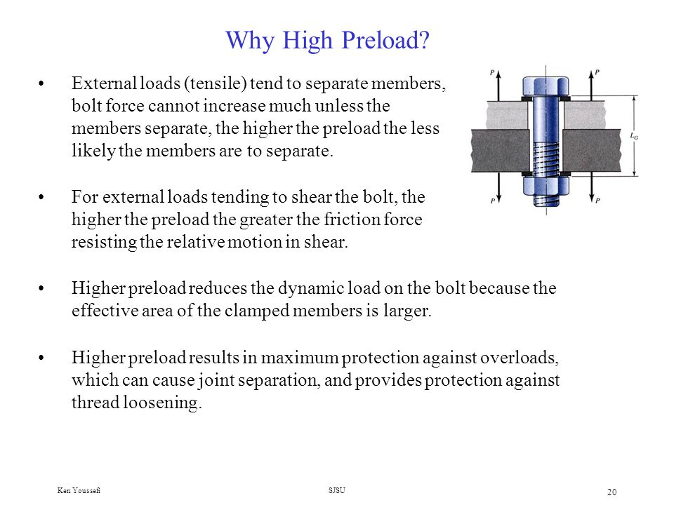 Why High Preload